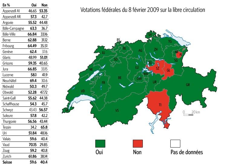 Votations fédérales 8 février 2008