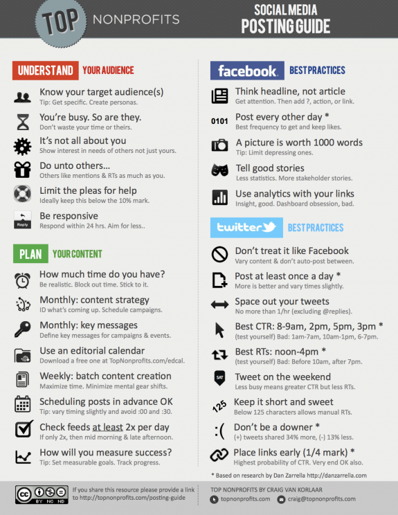 Social-Media-Posting-Strategy-Free-Download-Image1-e1342001362737