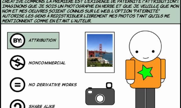 Creative Commons, comment ça marche?