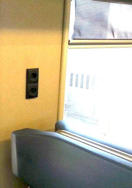 Train suisse: comment choisir le bon wagon