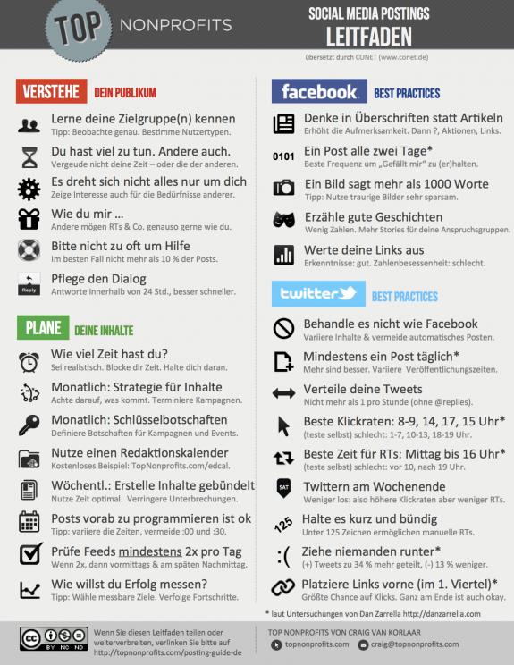 German-Translation-of-Posting-Guide-IMG1-e1346989285678