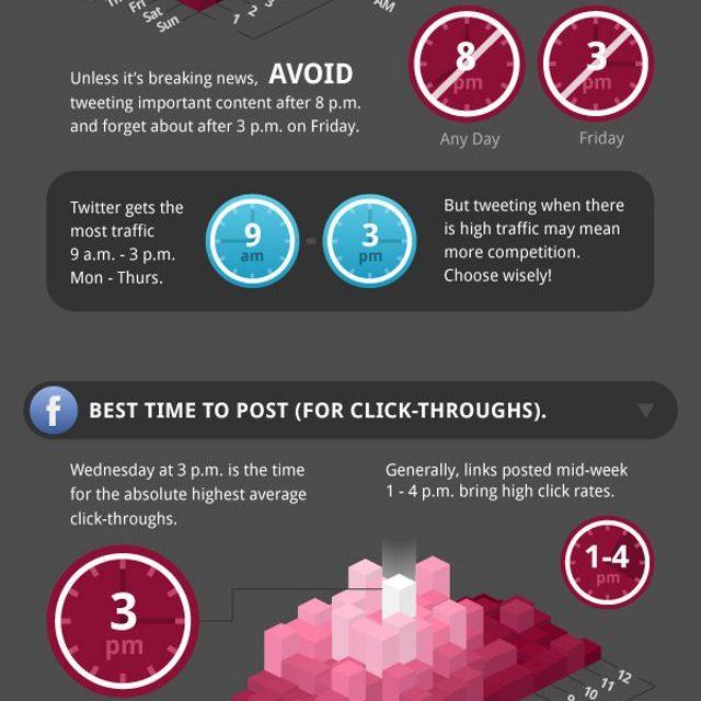Quand publier sur Facebook et Twitter?