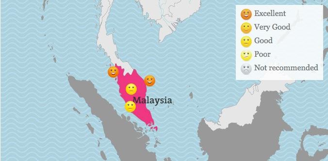 meteo Malaisie