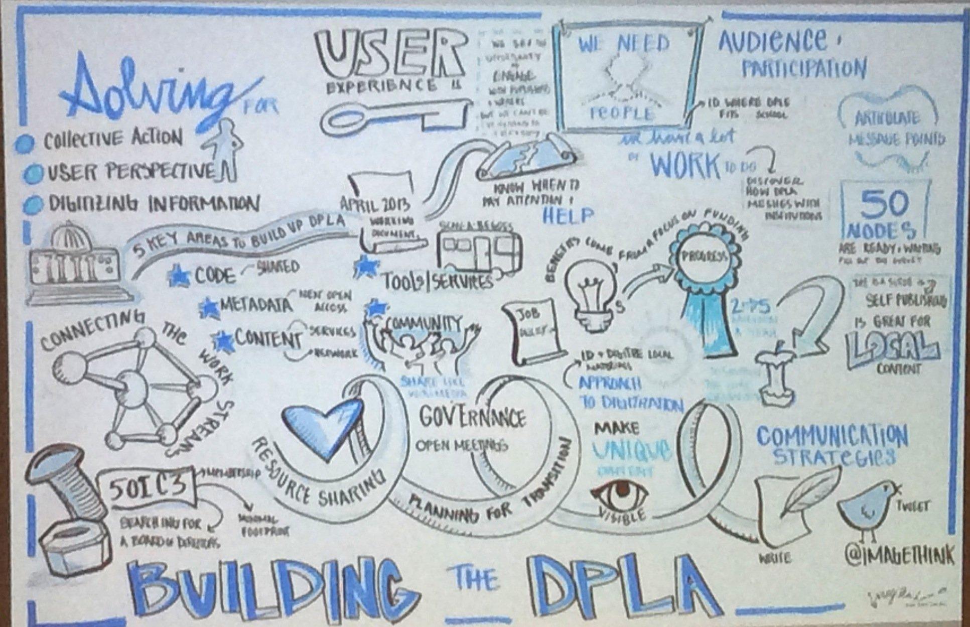 building-the-dpla